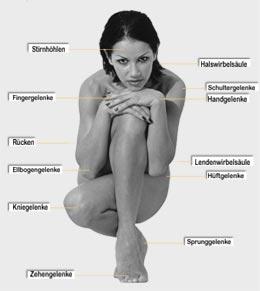 Arthrose durch diabetes